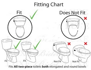 E 200a Elongated Electronic Bidet Seat With Dryer And
